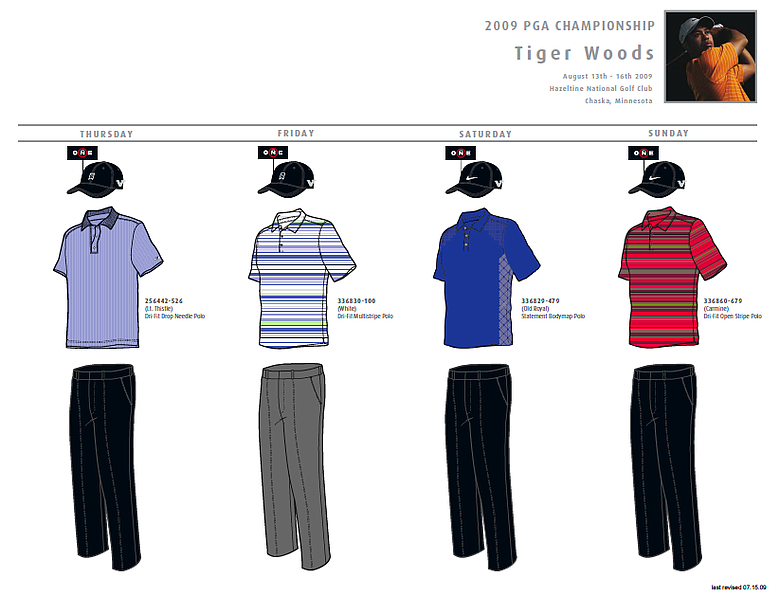 Tiger Wood's apparel scripting for the PGA Championship.