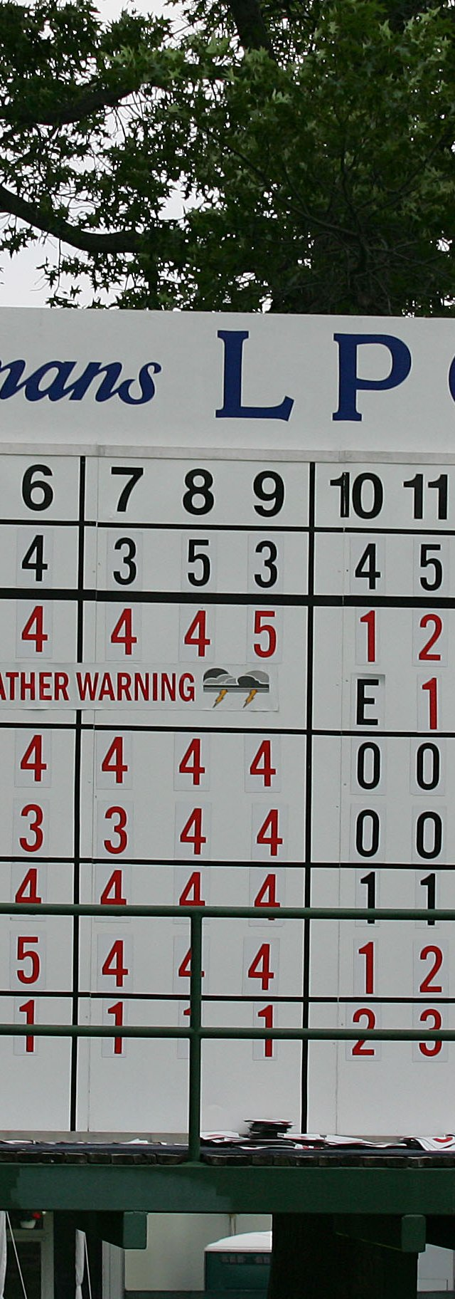Scoreboards announce weather warnings as play is suspended during the first round of the Wegmans LPGA at Locust Hill Country Club held on June 25, 2009 in Pittsford, N.Y.