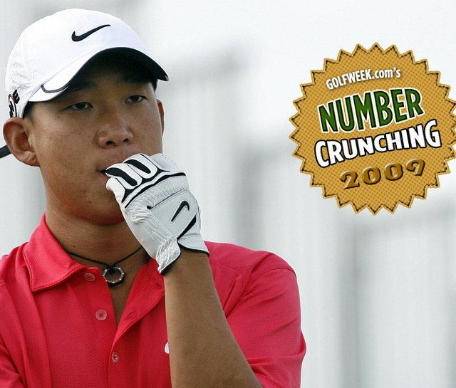 Anthony Kim dropped 43 spots in the Golfweek/Sagarin Performance Index in 2009.