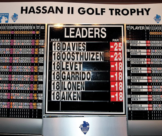 A trip to the European Tour's King Hassan II Trophy awaits the winners of the eGolf Tour's two Moroccan tournaments next month.