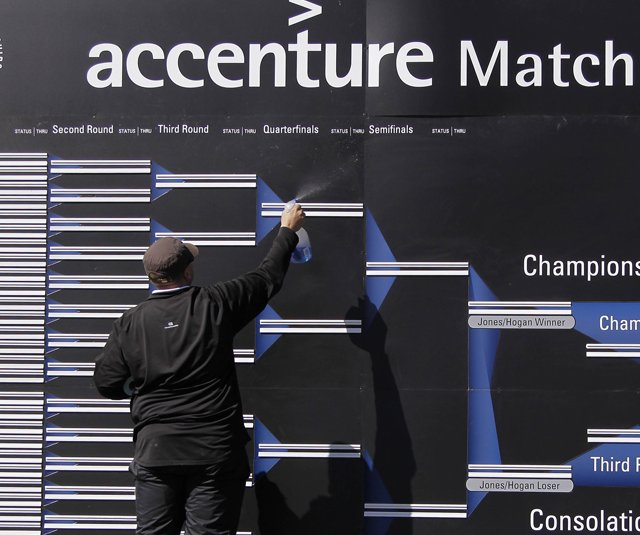 A worker cleans the leaderboard at the WGC-Accenture Match Play Championship.
