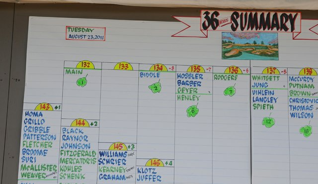 The leaderboard at the U.S. Amateur.