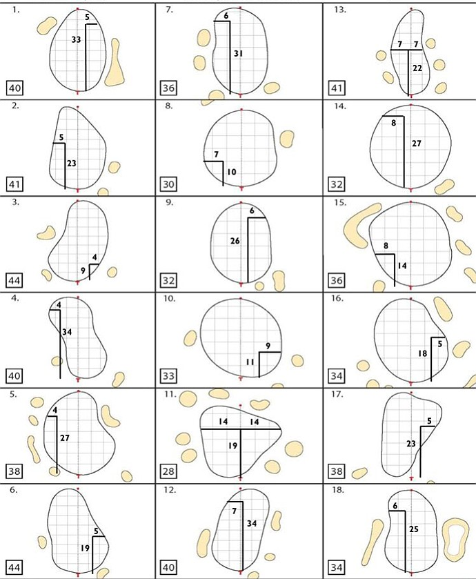 A look at the final-round hole locations at the Open Championship at Muirfield.