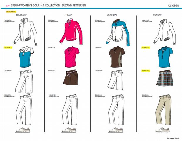 Suzann Pettersen's Nike apparel scripting for the U.S. Women's Open.