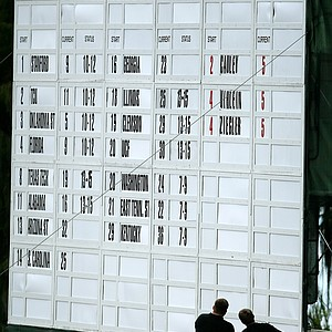 The scoreboard at No. 18 in the afternoon of Round 2.