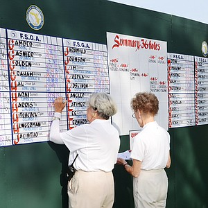 USGA patrons post scores as the second round finished during a U.S. Open sectional qualifier at Black Diamond Ranch in Lecanto, Fla.