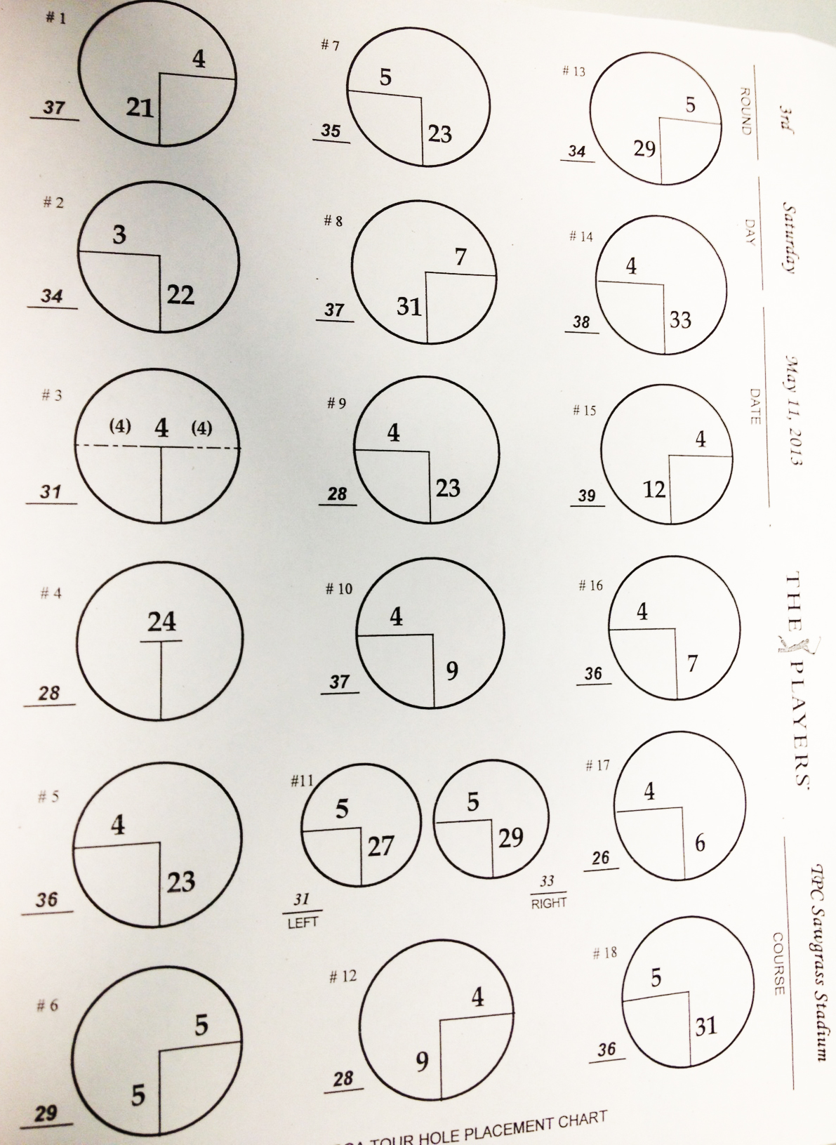 Hole locations for the third round of the Players Championship Saturday at TPC Sawgrass.