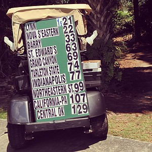 The leaderboard during the Division 2 Women's Final in Daytona Beach.