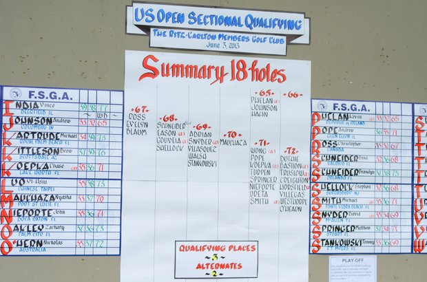 The leaderboard after the first round of the U.S. Open Sectional Qualifier at the Ritz-Carlton Members Golf Club in Bradenton, Fla.