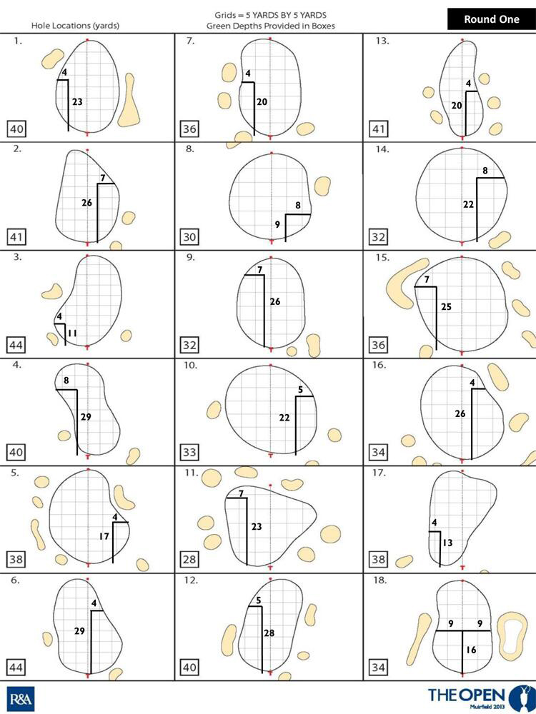 A look at the first-round hole locations for the Open Championship at Muirfield.