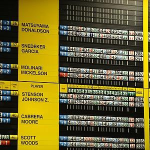 The scoreboard inside the media center at Muirfield.