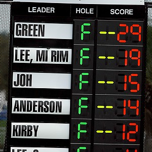 A picture of the scoreboard showing the gap between first and second place at the LPGA Qschool final at LPGA International.