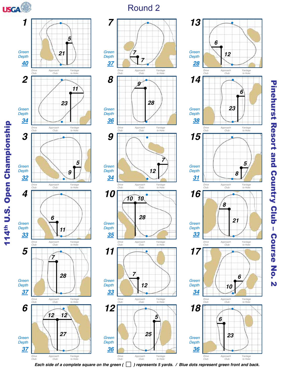 The hole locations for the second round at the 2014 U.S. Open at Pinehurst No. 2.