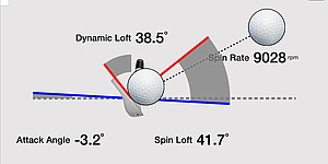 TrackMan data offer insight but can't solve all problems