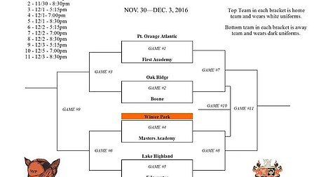 Tip-Off Classic Tournament reaches 40th year
