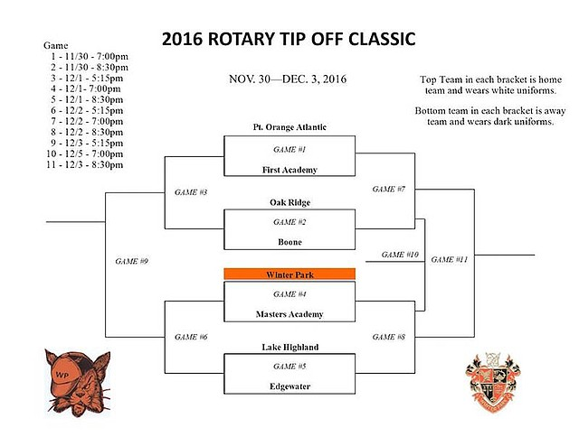 Want to watch some competitive high school basketball while supporting a good cause? Come out to the Tip-Off Classic with a donation of two cans of food!